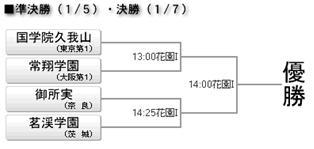 決勝.JPG
